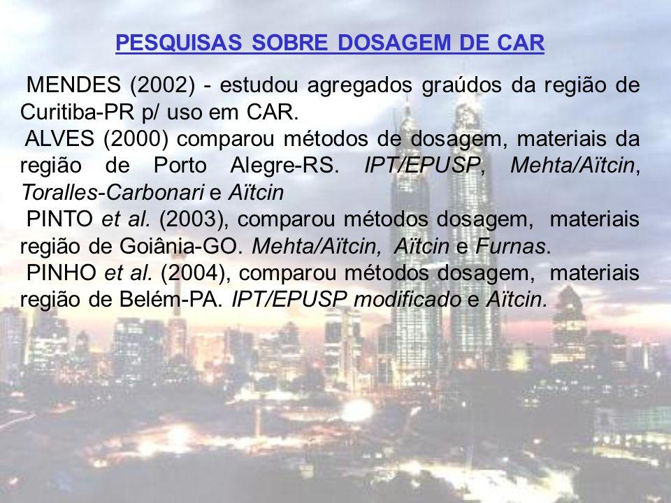 PESQUISAS SOBRE DOSAGEM DE CAR