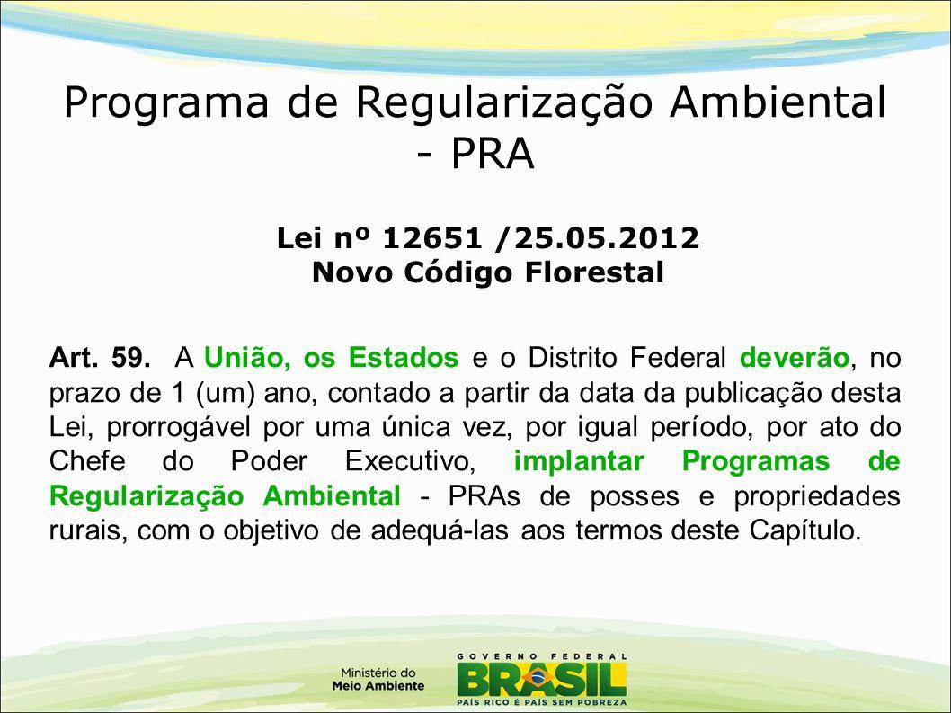 Programa de Regularização Ambiental - PRA