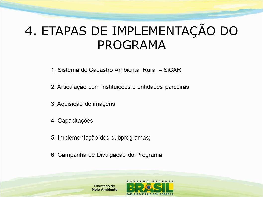 4. ETAPAS DE IMPLEMENTAÇÃO DO PROGRAMA