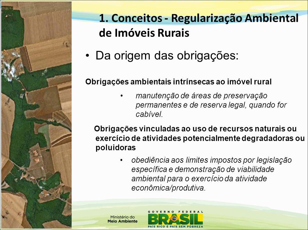 1. Conceitos - Regularização Ambiental de Imóveis Rurais