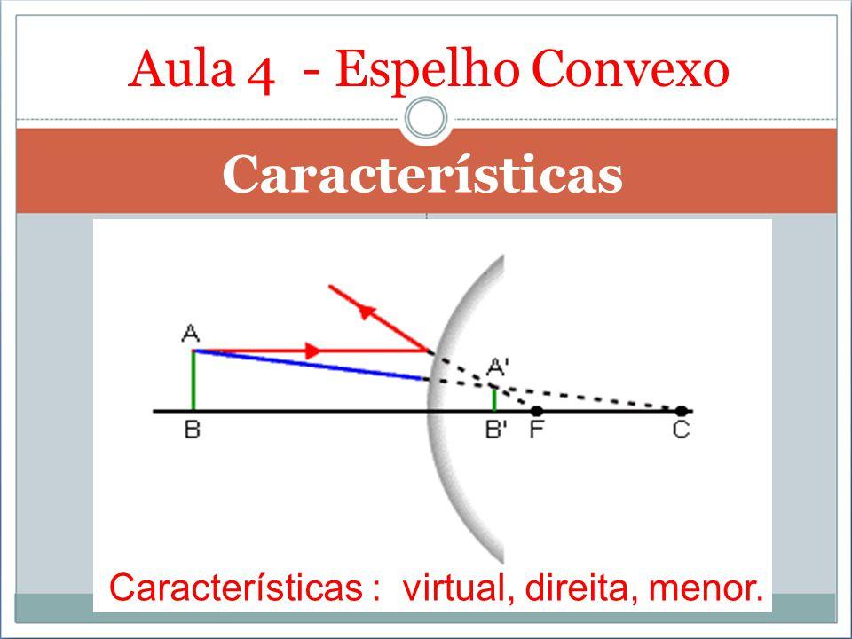 Aula 4 - Espelho Convexo Características