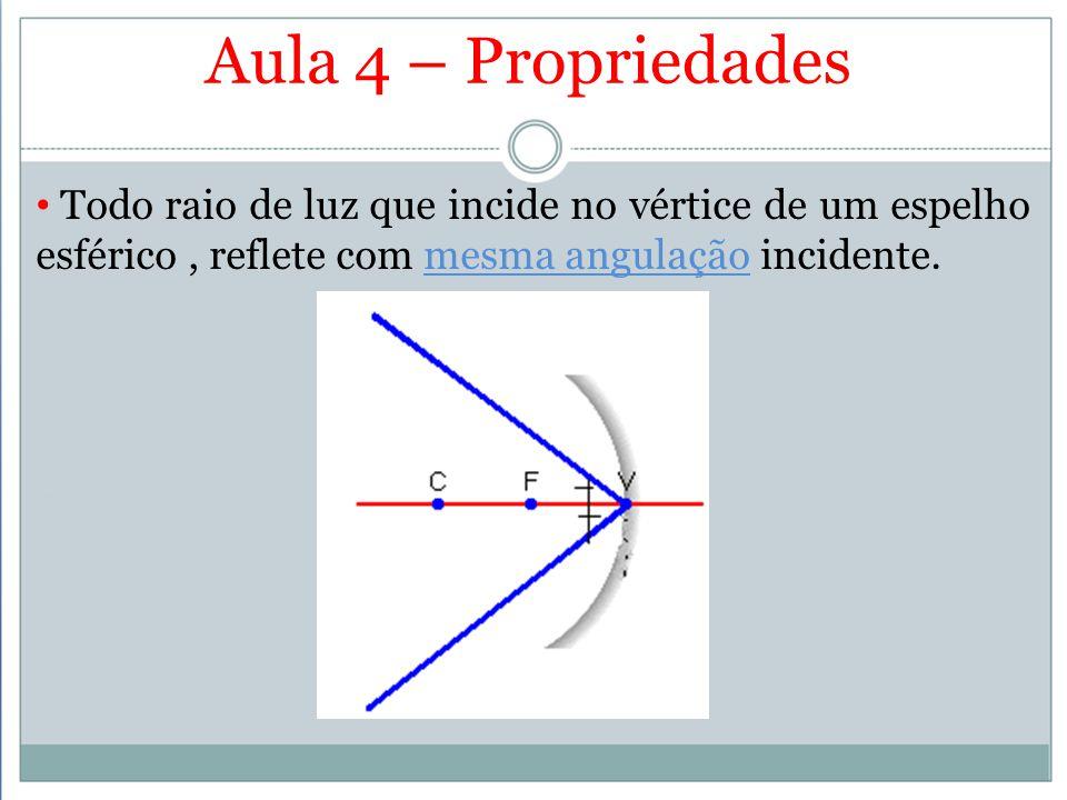 Aula 4 – Propriedades Todo raio de luz que incide no vértice de um espelho esférico , reflete com mesma angulação incidente.