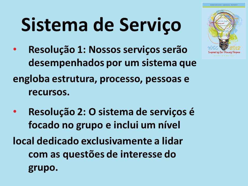 Sistema de Serviço Resolução 1: Nossos serviços serão desempenhados por um sistema que. engloba estrutura, processo, pessoas e recursos.