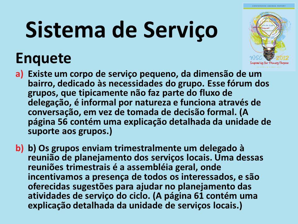 Sistema de Serviço Enquete