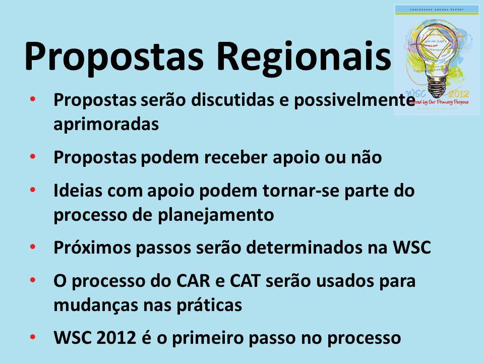 Propostas Regionais Propostas serão discutidas e possivelmente aprimoradas. Propostas podem receber apoio ou não.