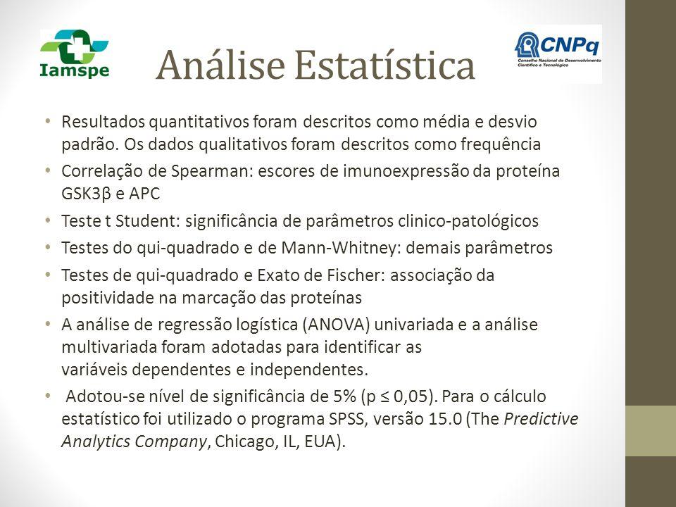 Análise Estatística Resultados quantitativos foram descritos como média e desvio padrão. Os dados qualitativos foram descritos como frequência.