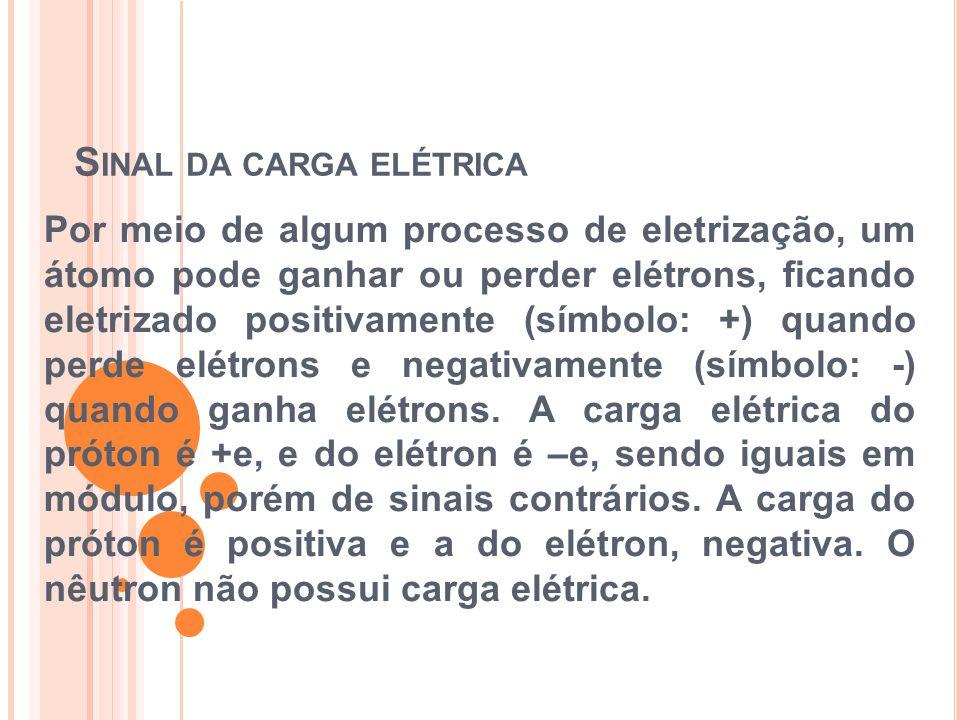 Sinal da carga elétrica