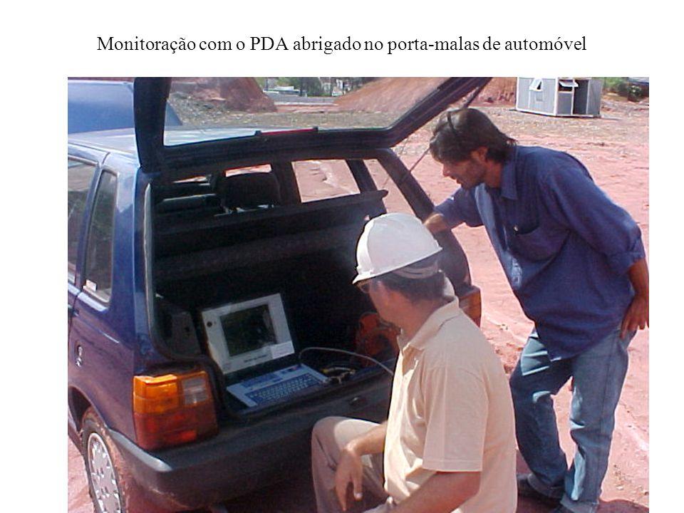 Monitoração com o PDA abrigado no porta-malas de automóvel