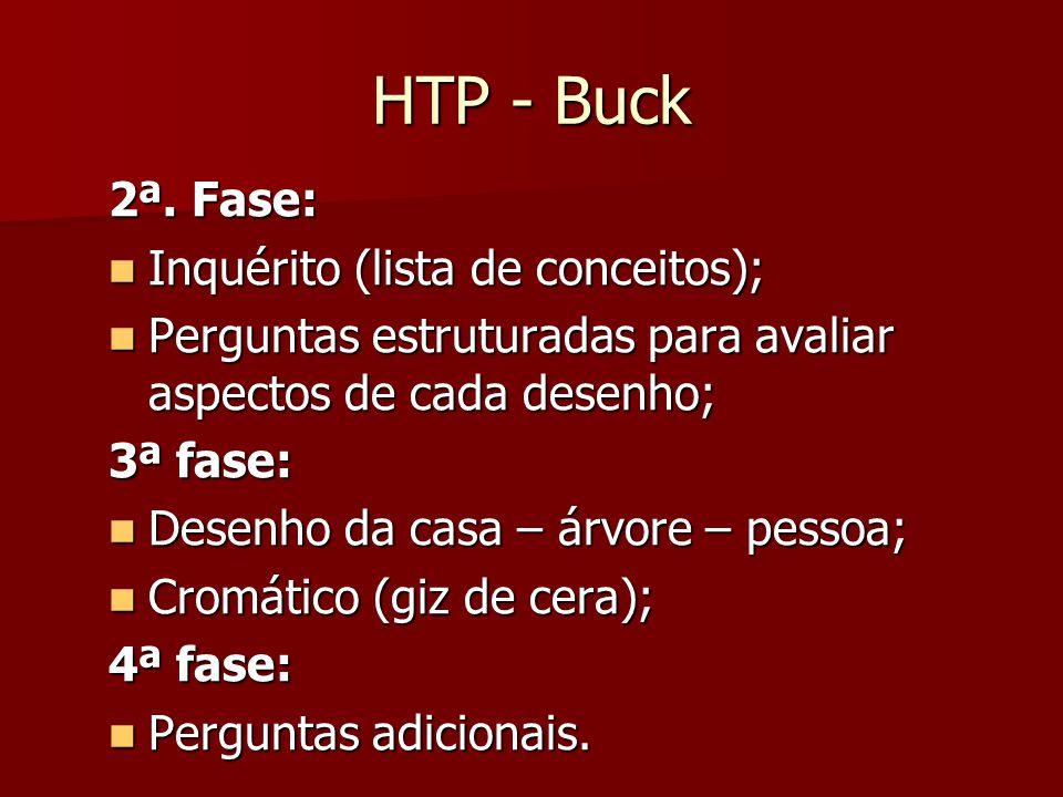 HTP - Buck 2ª. Fase: Inquérito (lista de conceitos);
