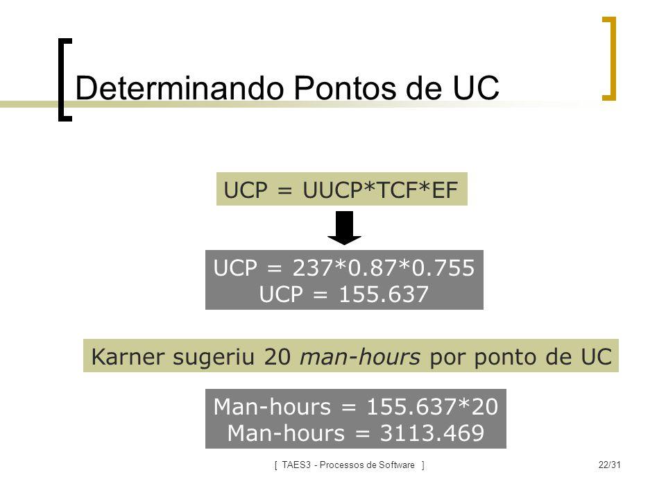 Determinando Pontos de UC