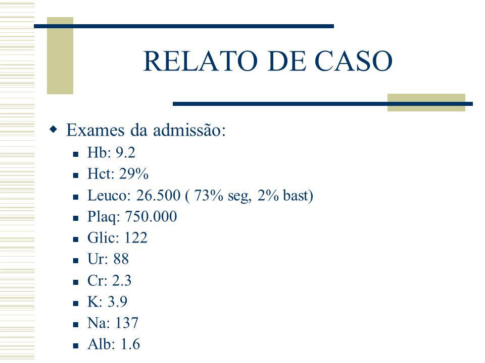RELATO DE CASO Exames da admissão: Hb: 9.2 Hct: 29%