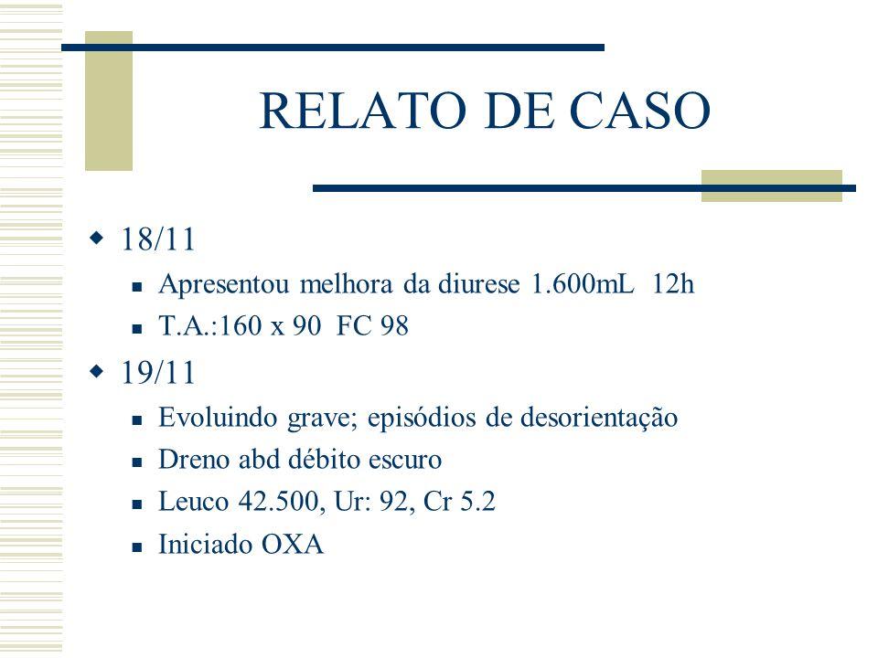 RELATO DE CASO 18/11 19/11 Apresentou melhora da diurese 1.600mL 12h