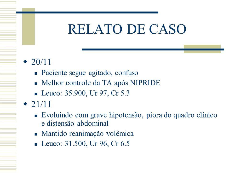 RELATO DE CASO 20/11 21/11 Paciente segue agitado, confuso