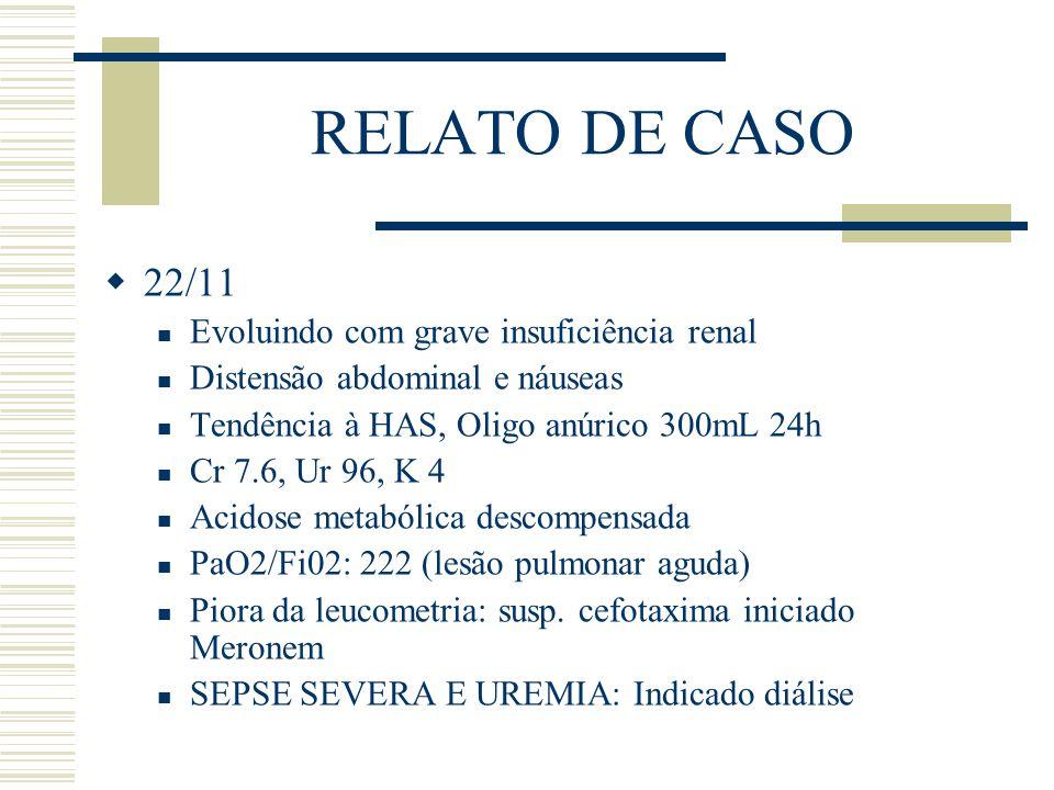 RELATO DE CASO 22/11 Evoluindo com grave insuficiência renal