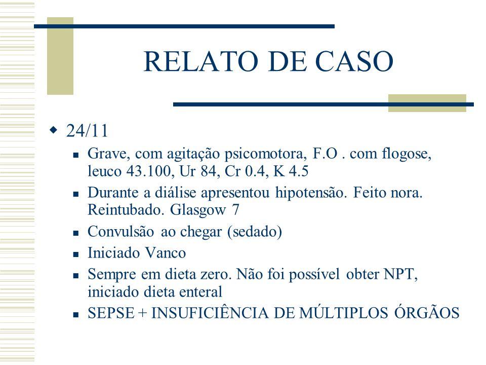 RELATO DE CASO 24/11. Grave, com agitação psicomotora, F.O . com flogose, leuco 43.100, Ur 84, Cr 0.4, K 4.5.
