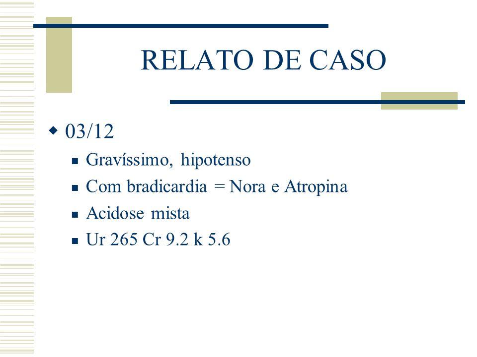 RELATO DE CASO 03/12 Gravíssimo, hipotenso