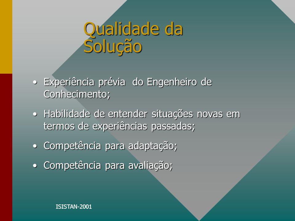 Qualidade da Solução Experiência prévia do Engenheiro de Conhecimento;