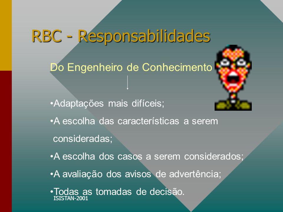 RBC - Responsabilidades
