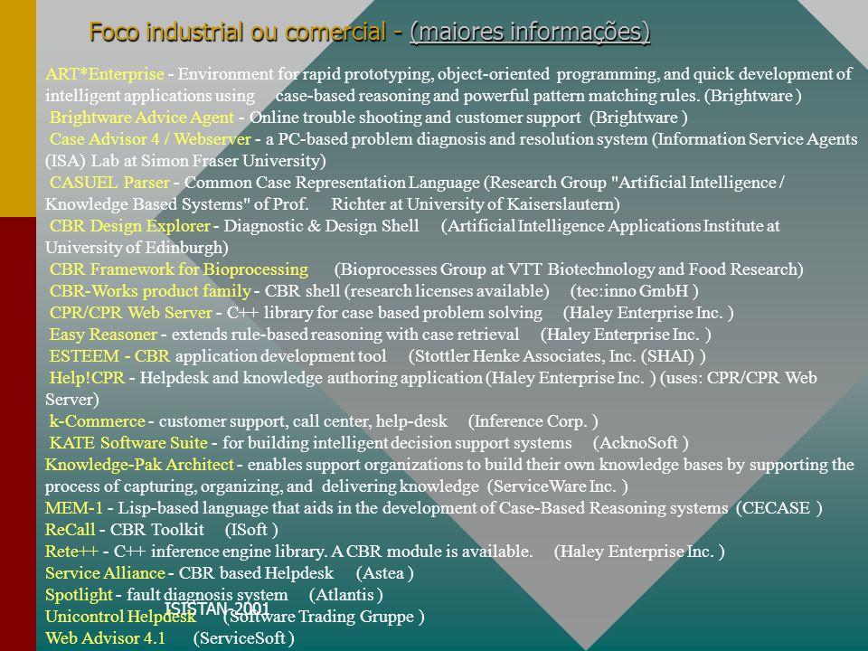 Foco industrial ou comercial - (maiores informações)