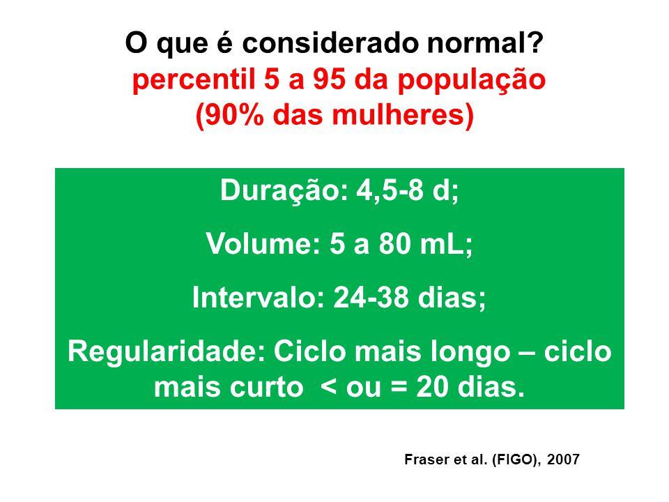 Regularidade: Ciclo mais longo – ciclo mais curto < ou = 20 dias.