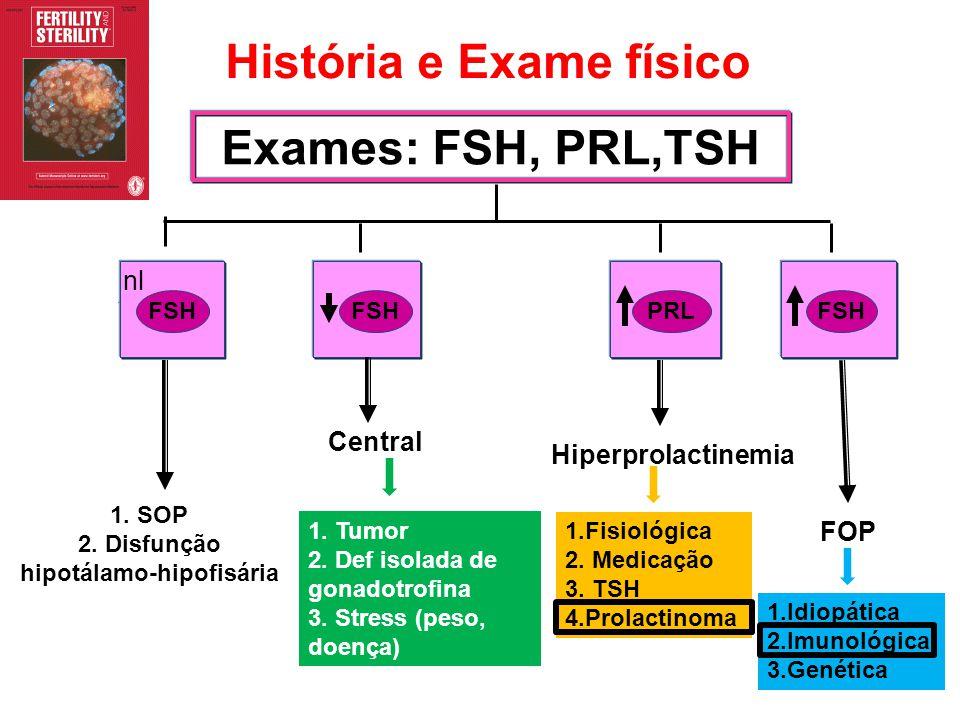 História e Exame físico