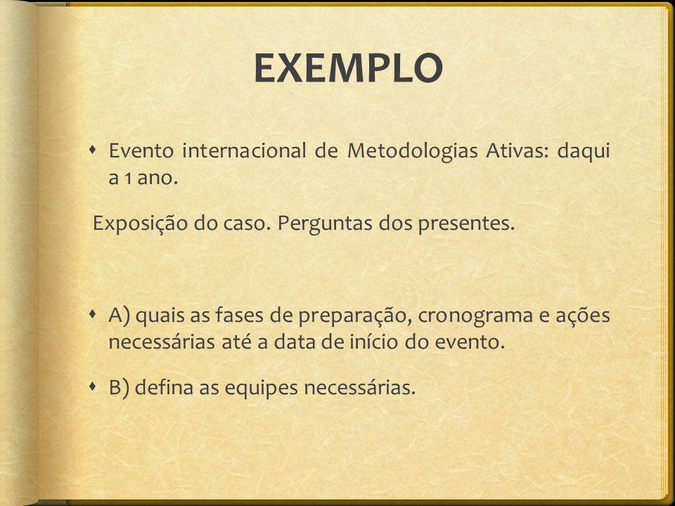 EXEMPLO Evento internacional de Metodologias Ativas: daqui a 1 ano.