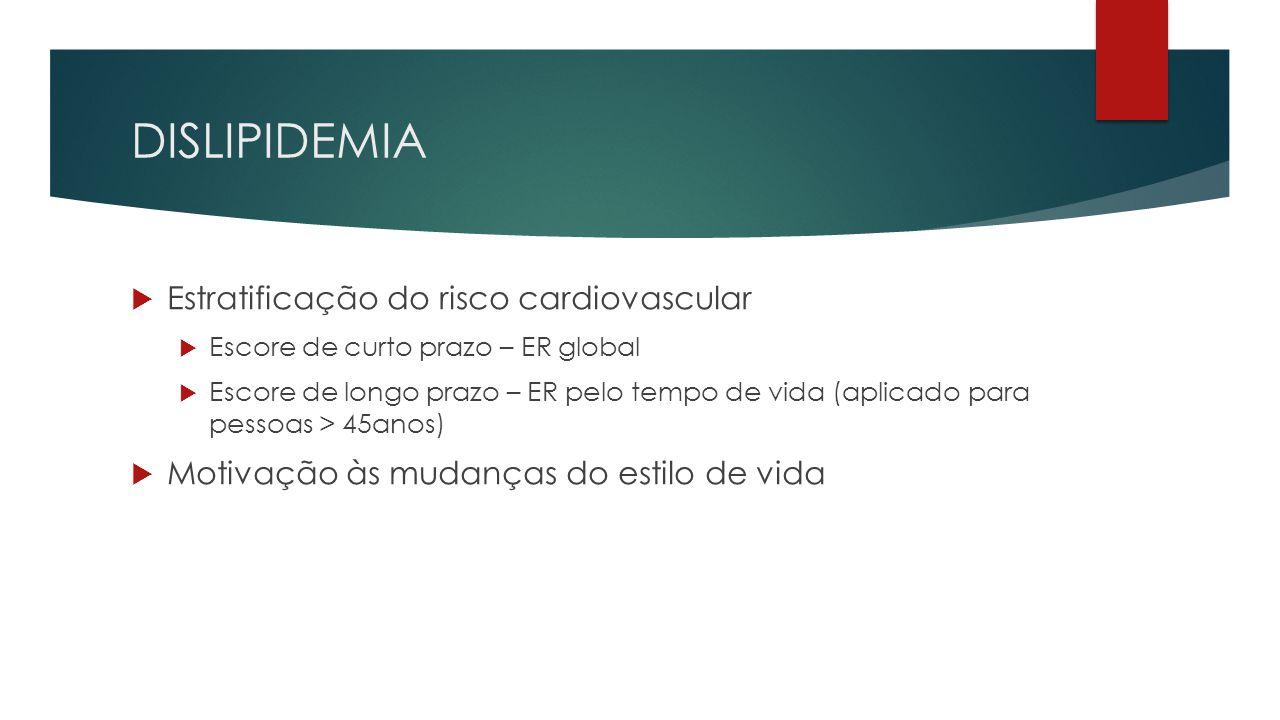 DISLIPIDEMIA Estratificação do risco cardiovascular