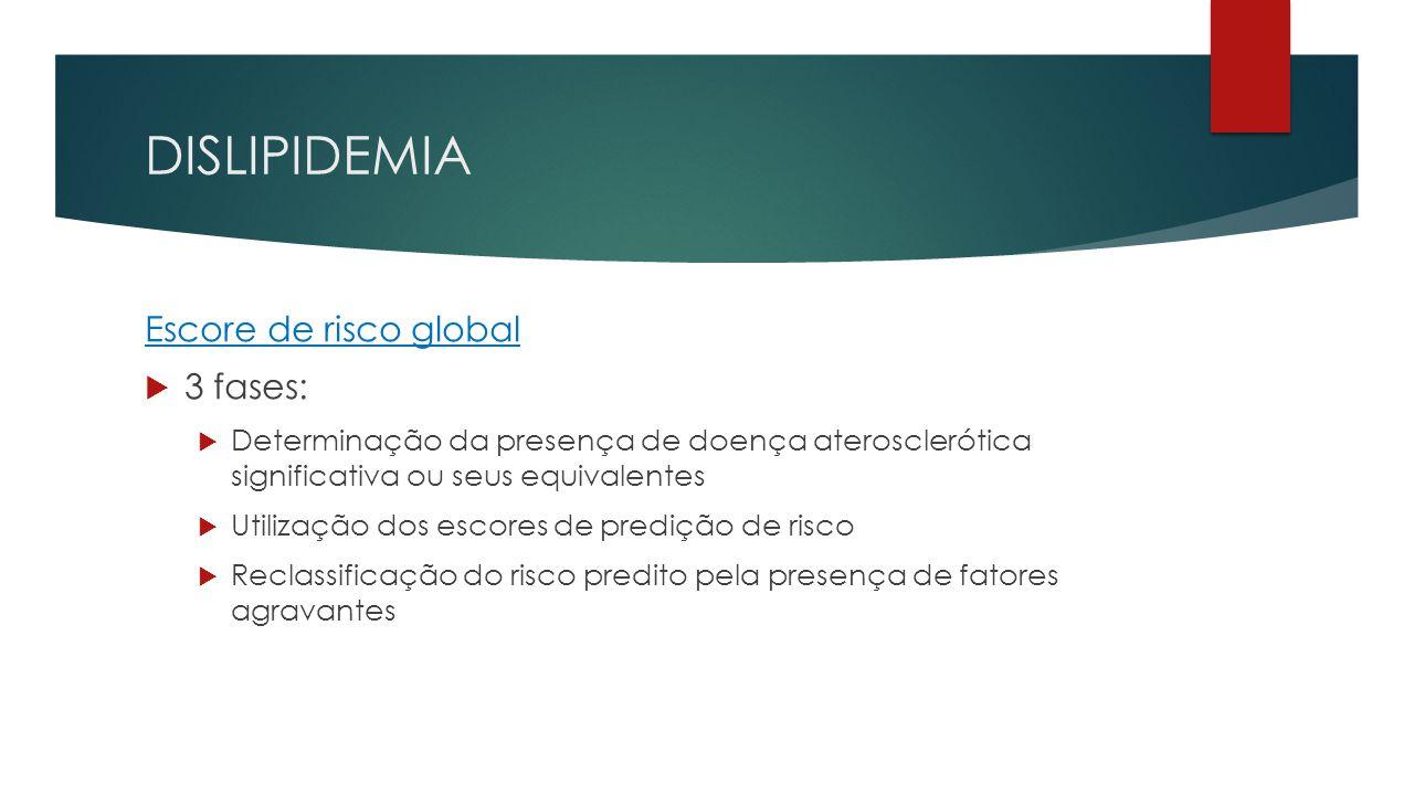 DISLIPIDEMIA Escore de risco global 3 fases: