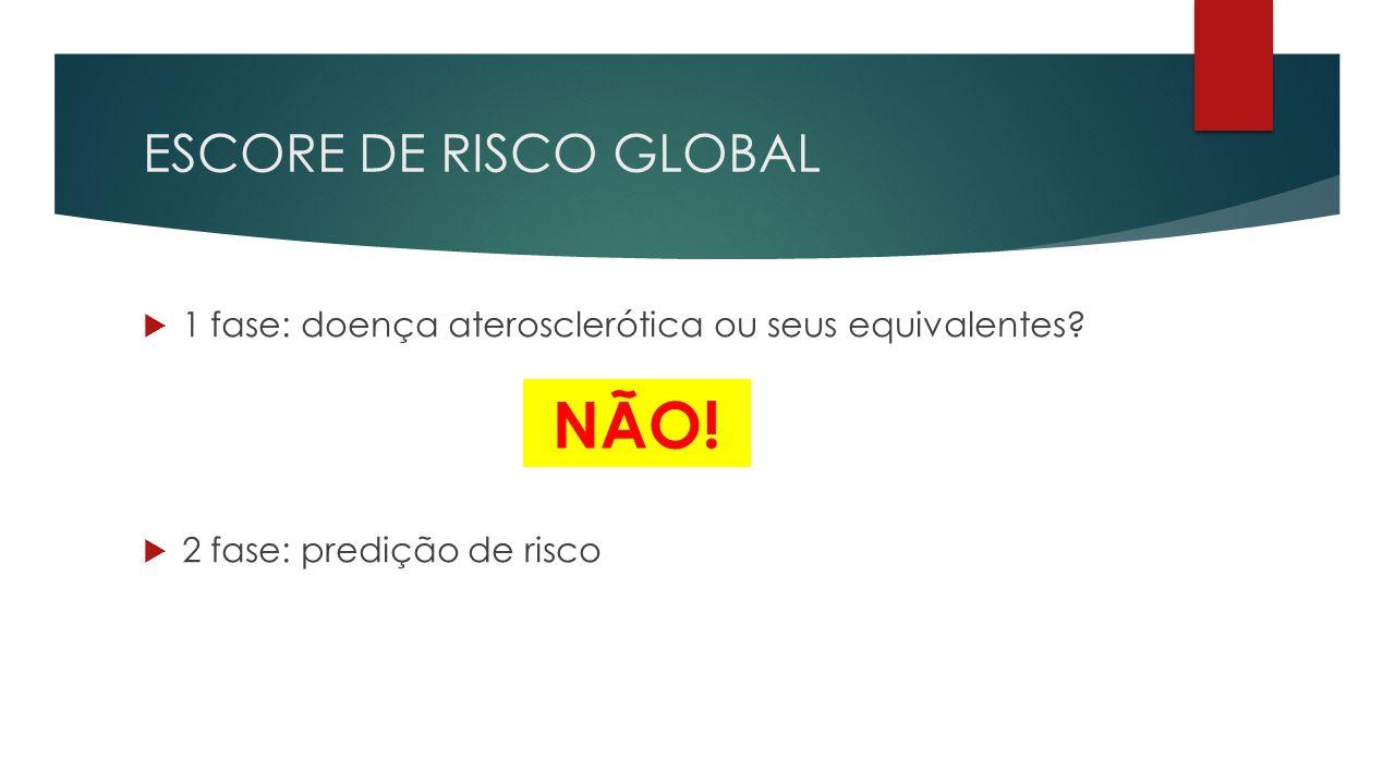 NÃO! ESCORE DE RISCO GLOBAL