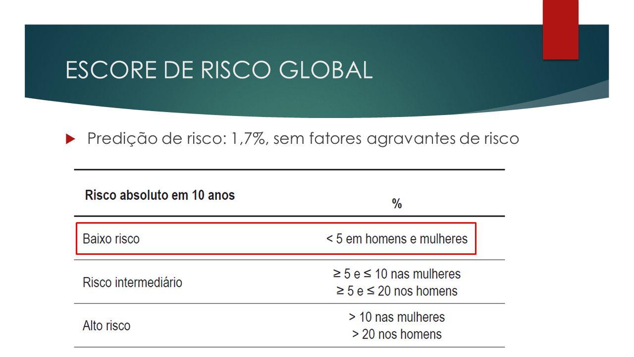 ESCORE DE RISCO GLOBAL Predição de risco: 1,7%, sem fatores agravantes de risco