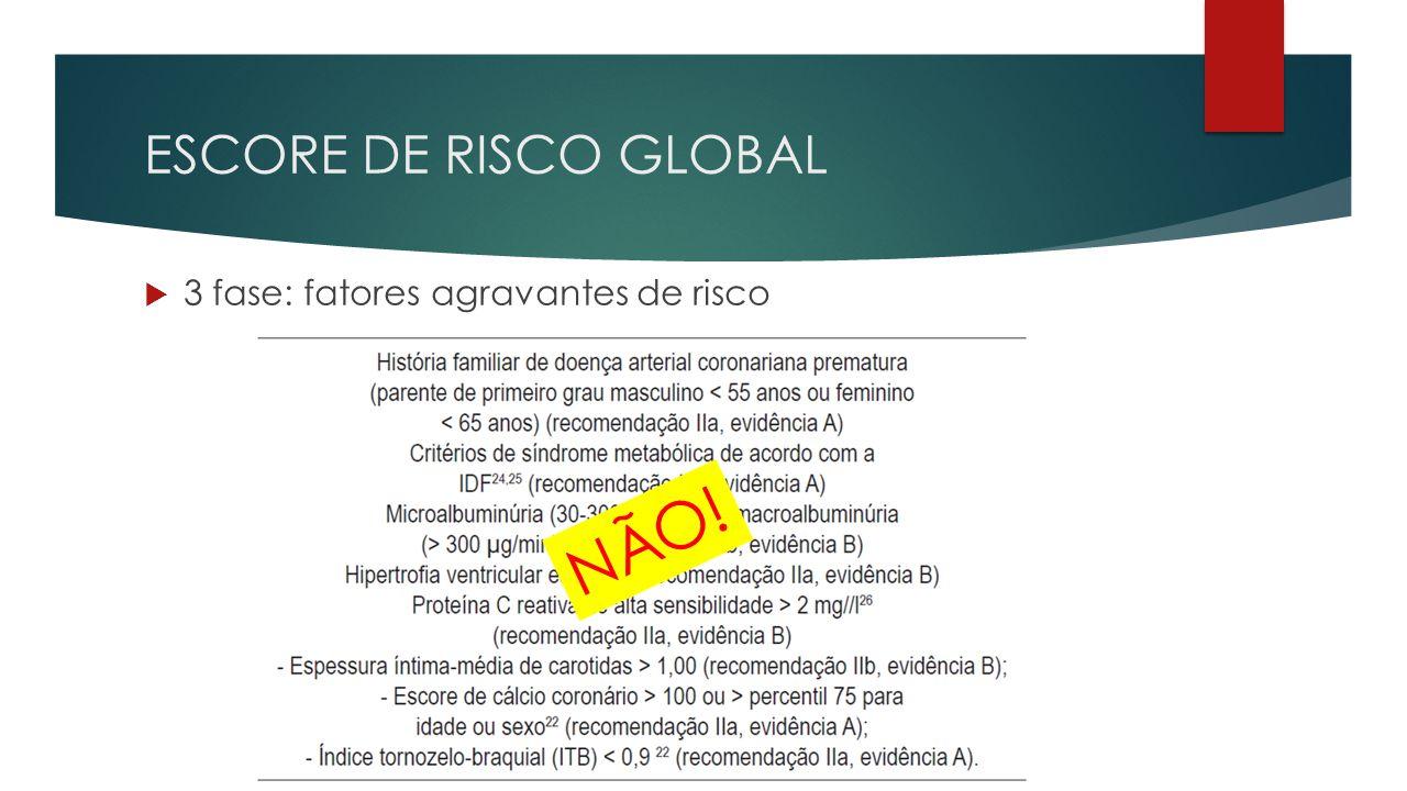 ESCORE DE RISCO GLOBAL 3 fase: fatores agravantes de risco NÃO!