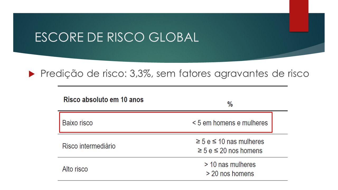 ESCORE DE RISCO GLOBAL Predição de risco: 3,3%, sem fatores agravantes de risco