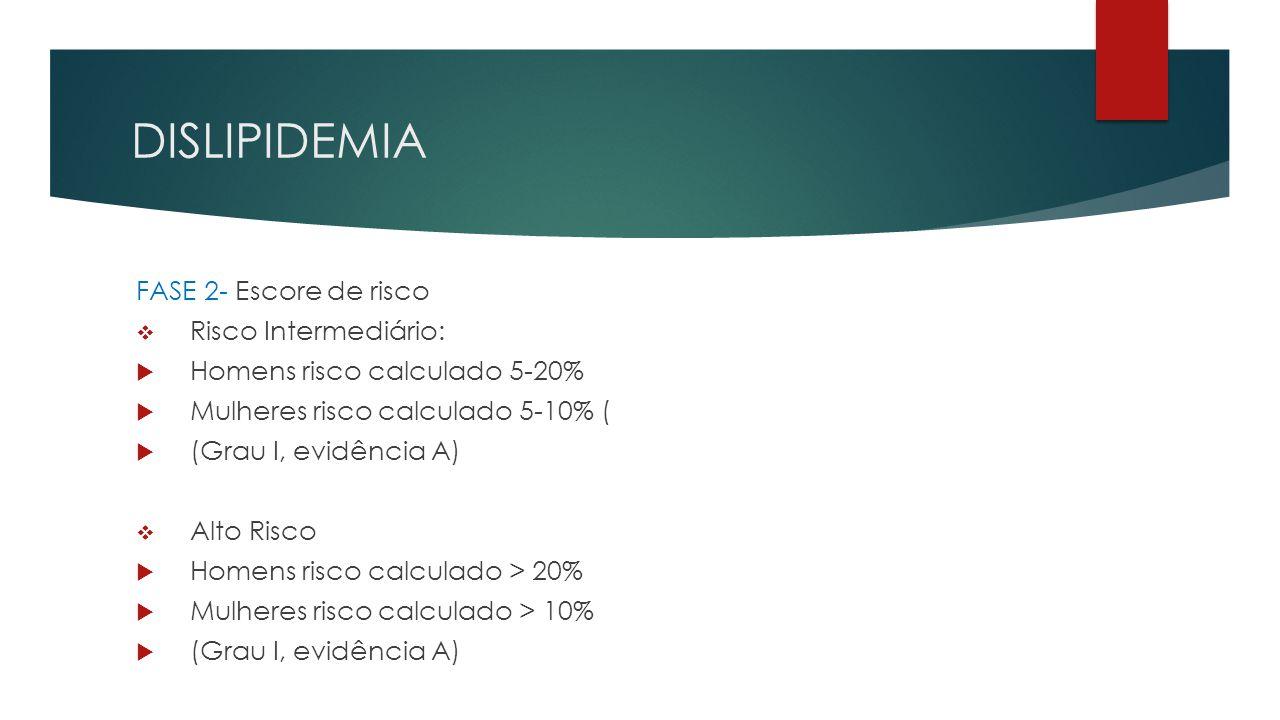 DISLIPIDEMIA FASE 2- Escore de risco Risco Intermediário: