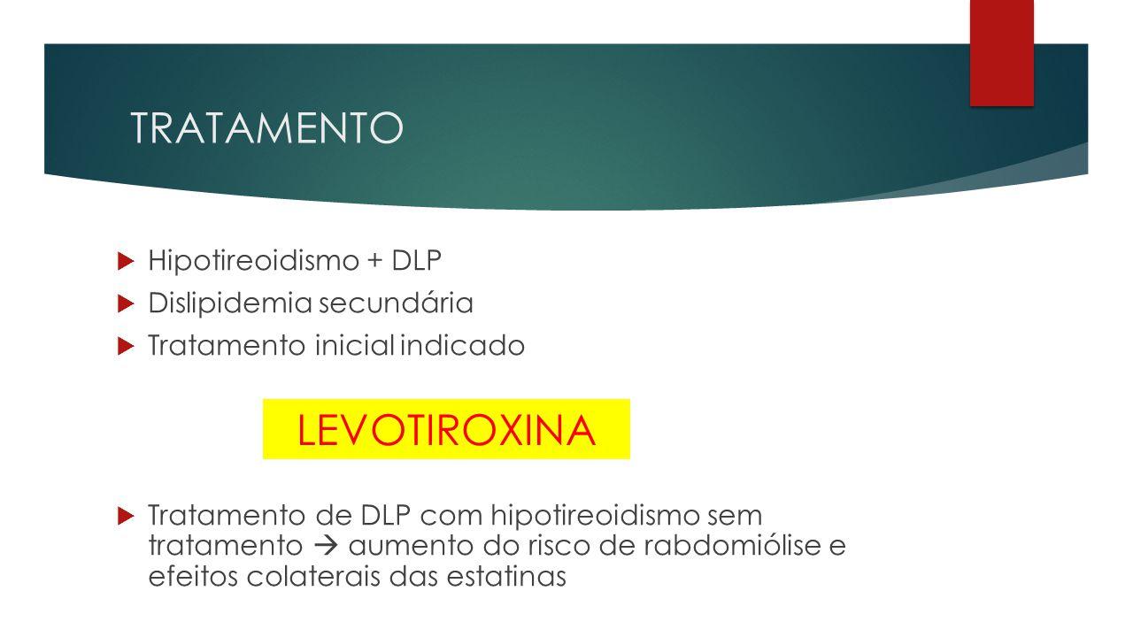 TRATAMENTO LEVOTIROXINA Hipotireoidismo + DLP Dislipidemia secundária