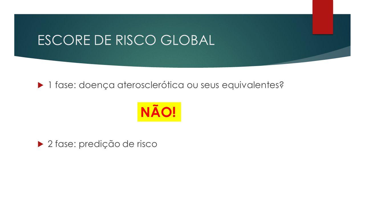 ESCORE DE RISCO GLOBAL NÃO!