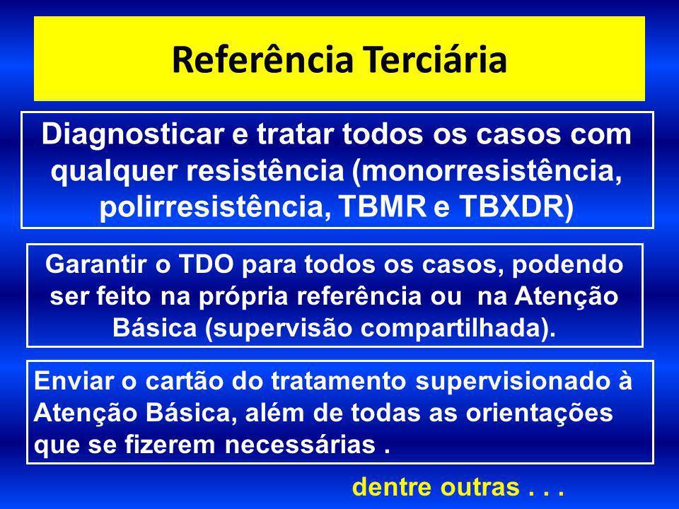 Referência Terciária Diagnosticar e tratar todos os casos com qualquer resistência (monorresistência, polirresistência, TBMR e TBXDR)