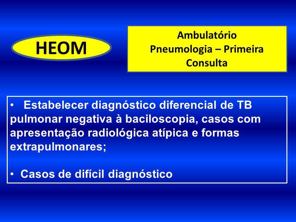 Pneumologia – Primeira Consulta