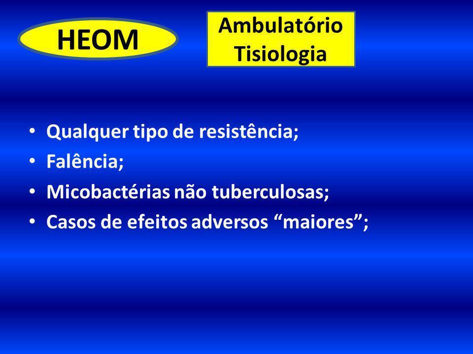 HEOM Ambulatório Tisiologia Qualquer tipo de resistência; Falência;
