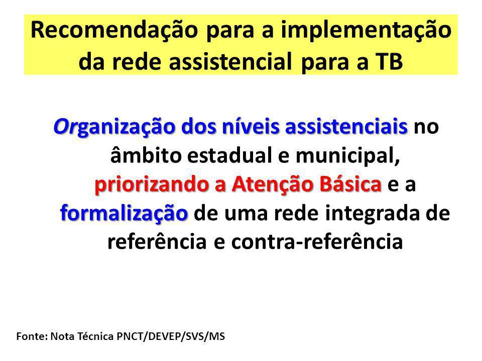 Recomendação para a implementação da rede assistencial para a TB