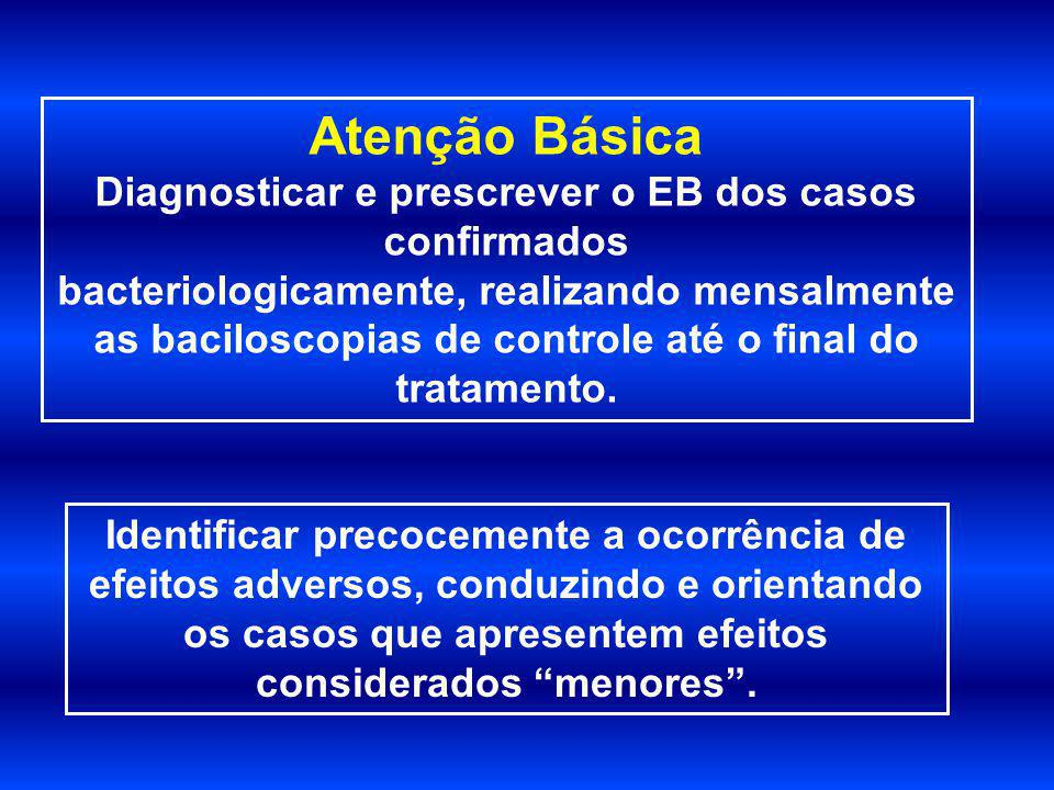 Diagnosticar e prescrever o EB dos casos confirmados
