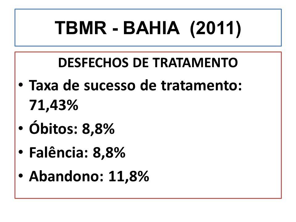 DESFECHOS DE TRATAMENTO