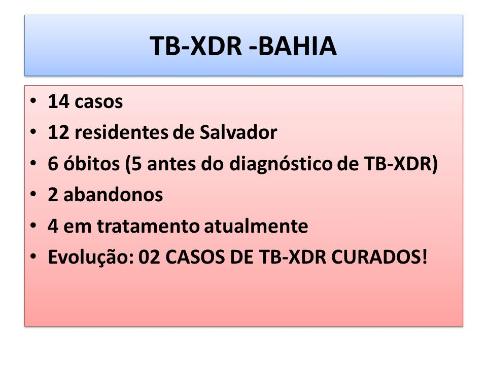 TB-XDR -BAHIA 14 casos 12 residentes de Salvador