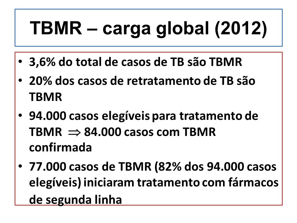 TBMR – carga global (2012) 3,6% do total de casos de TB são TBMR