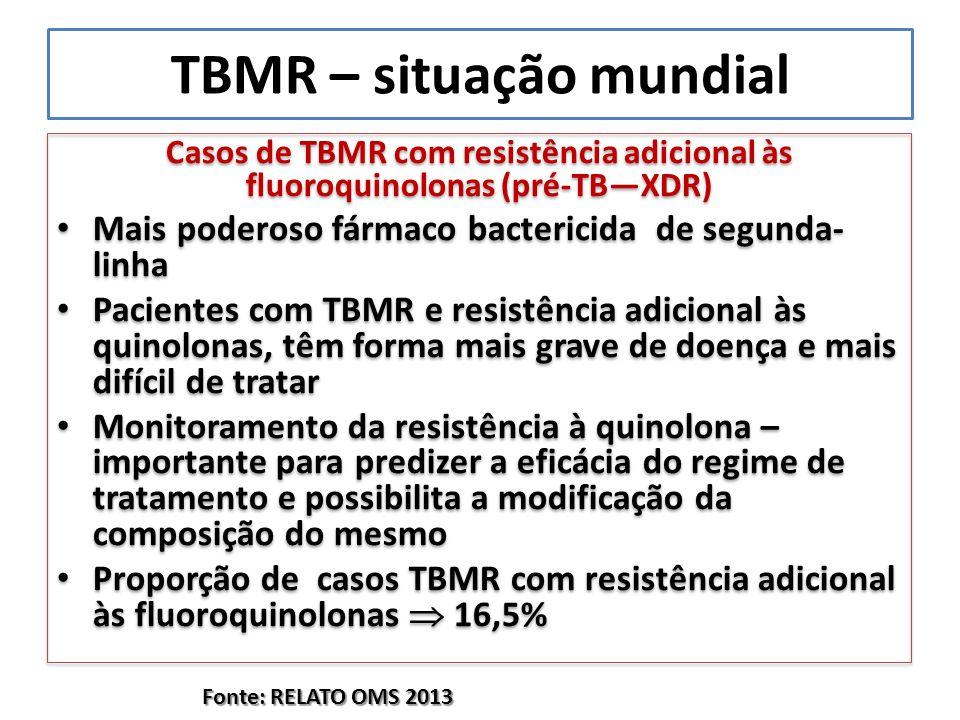 TBMR – situação mundial