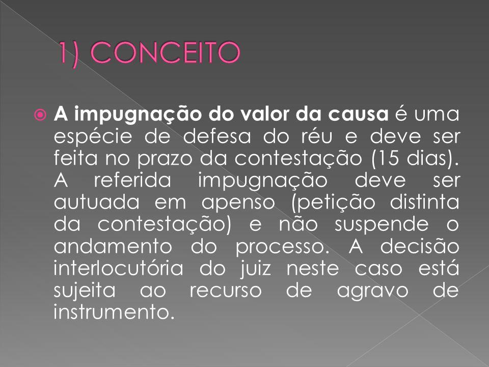 1) CONCEITO