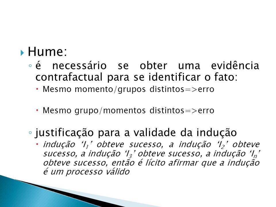 Hume: é necessário se obter uma evidência contrafactual para se identificar o fato: Mesmo momento/grupos distintos=>erro.