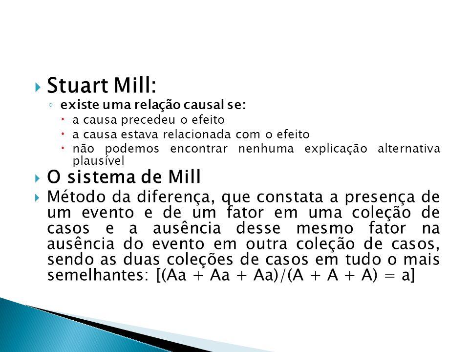 Stuart Mill: O sistema de Mill