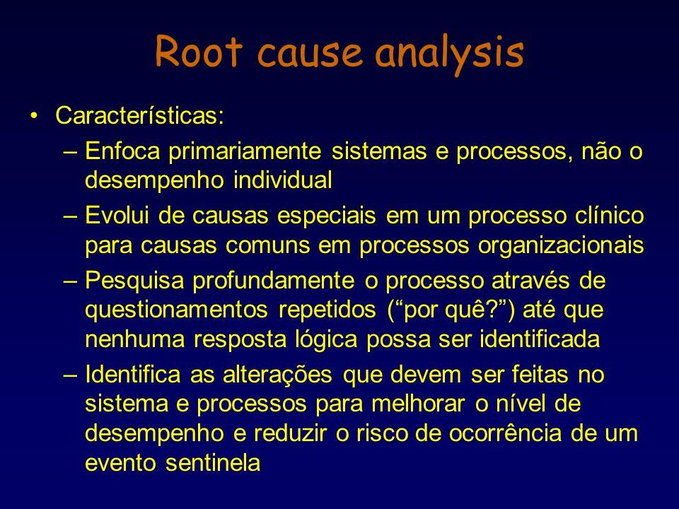 Root cause analysis Características:
