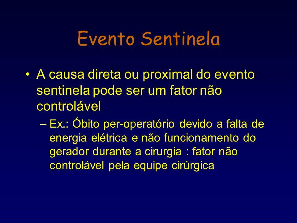 Evento Sentinela A causa direta ou proximal do evento sentinela pode ser um fator não controlável.