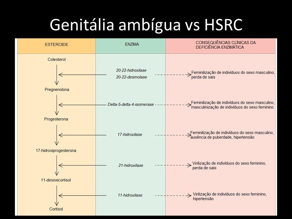 Genitália ambígua vs HSRC